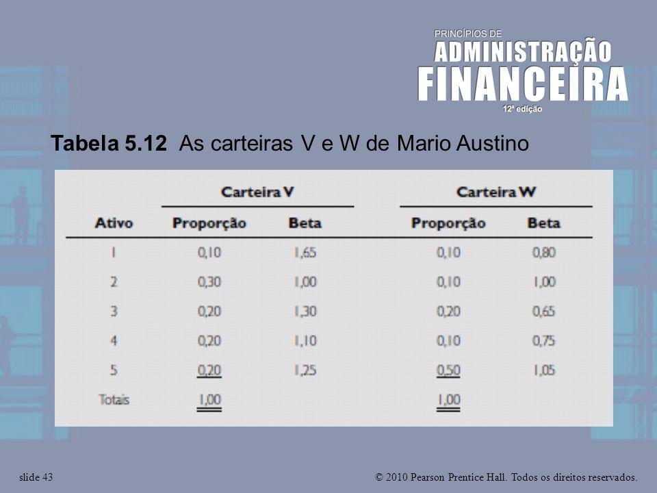 Tabela 5.12 As carteiras V e W de Mario Austino