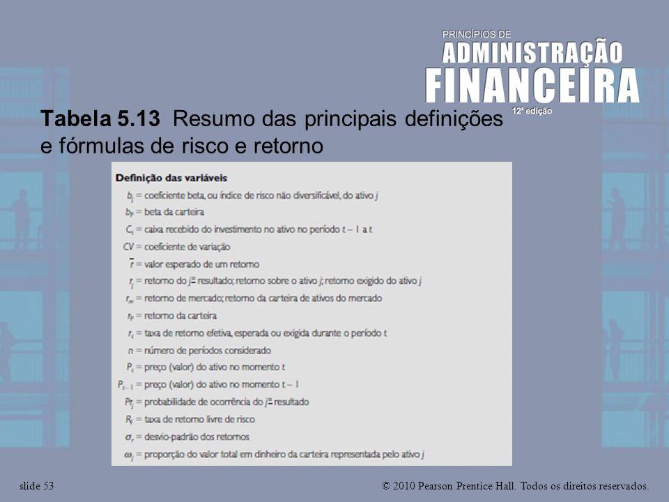 Tabela 5.13 Resumo das principais definições e fórmulas de risco e retorno