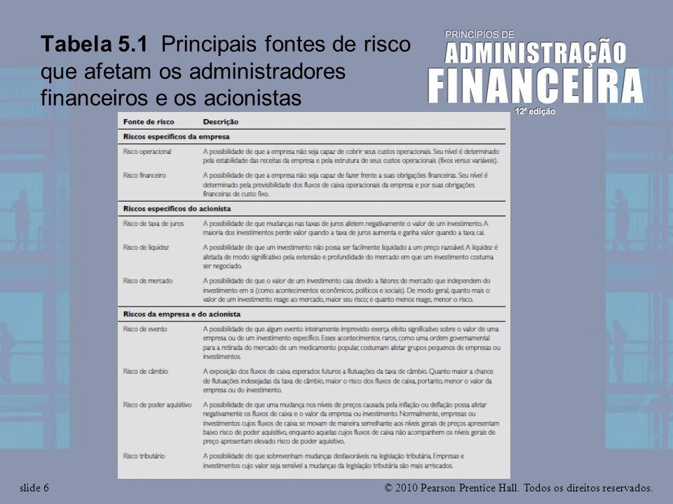 Tabela 5.1 Principais fontes de risco que afetam os administradores financeiros e os acionistas