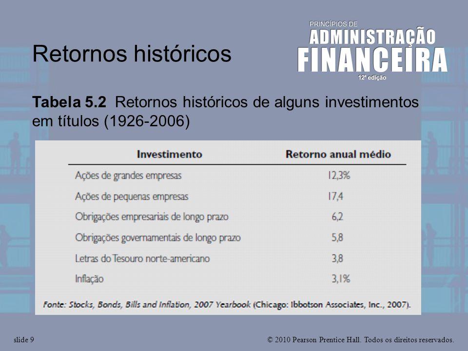 Retornos históricos Tabela 5.2 Retornos históricos de alguns investimentos em títulos (1926-2006)