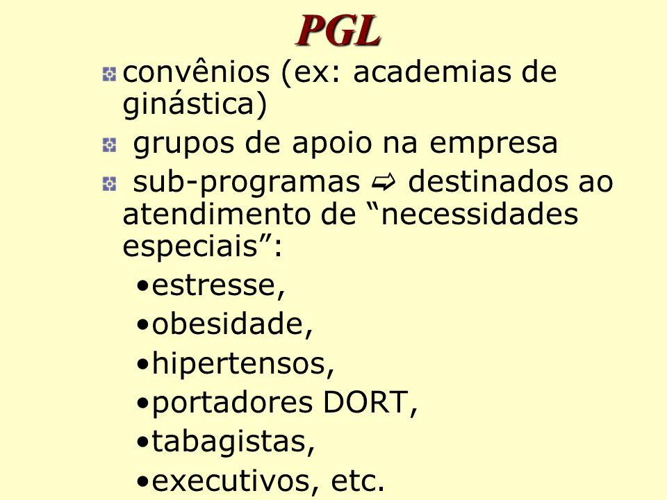 PGL convênios (ex: academias de ginástica) grupos de apoio na empresa