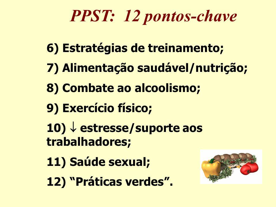 PPST: 12 pontos-chave 6) Estratégias de treinamento;