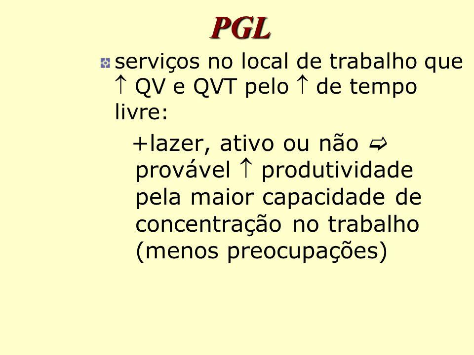 PGL serviços no local de trabalho que  QV e QVT pelo  de tempo livre: