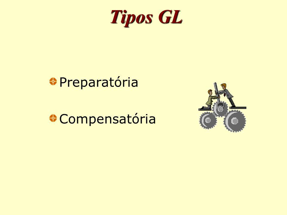Tipos GL Preparatória Compensatória