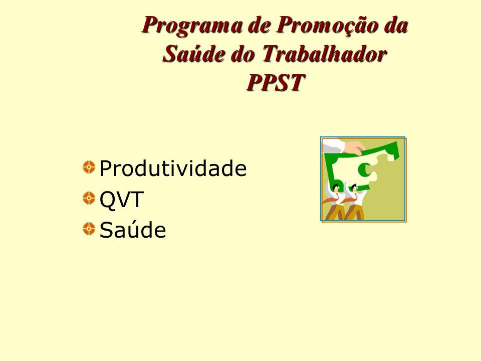 Programa de Promoção da Saúde do Trabalhador PPST