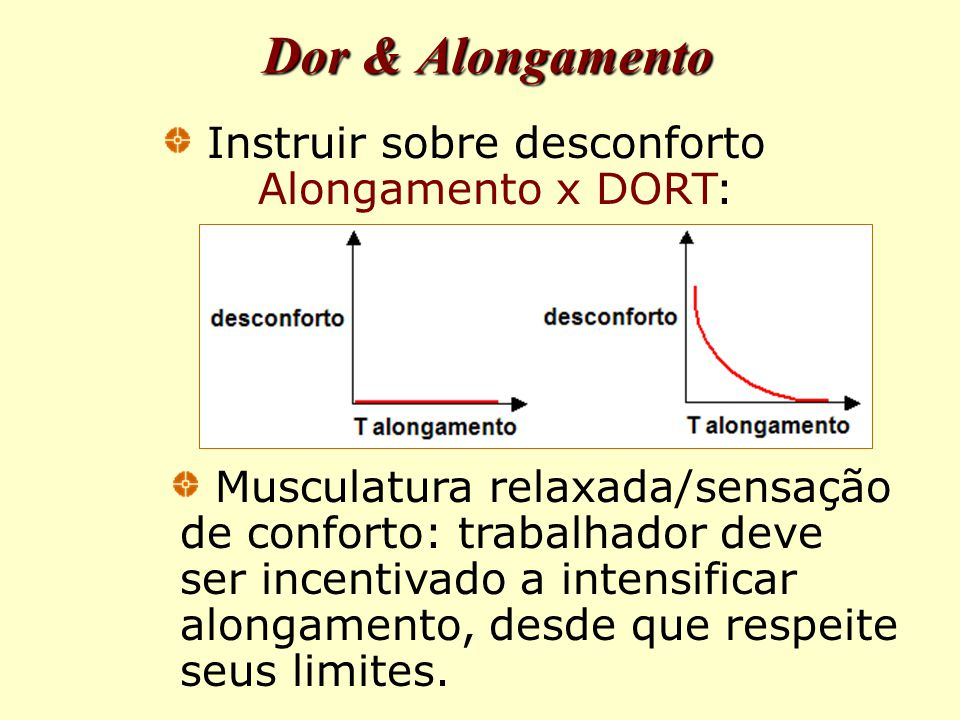 Dor & Alongamento Instruir sobre desconforto Alongamento x DORT: