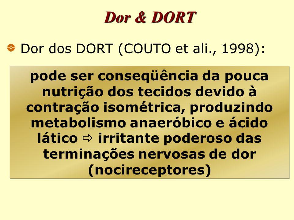 Dor & DORT Dor dos DORT (COUTO et ali., 1998):