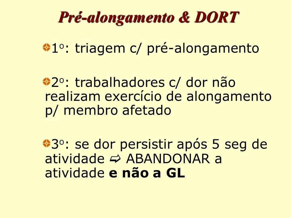 Pré-alongamento & DORT