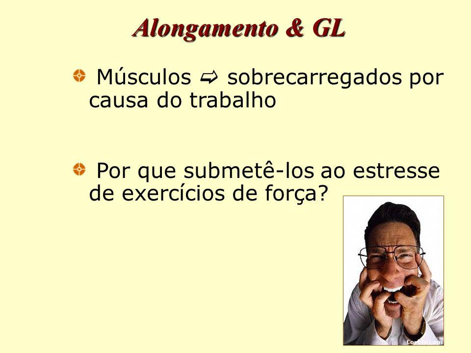 Alongamento & GL Músculos  sobrecarregados por causa do trabalho