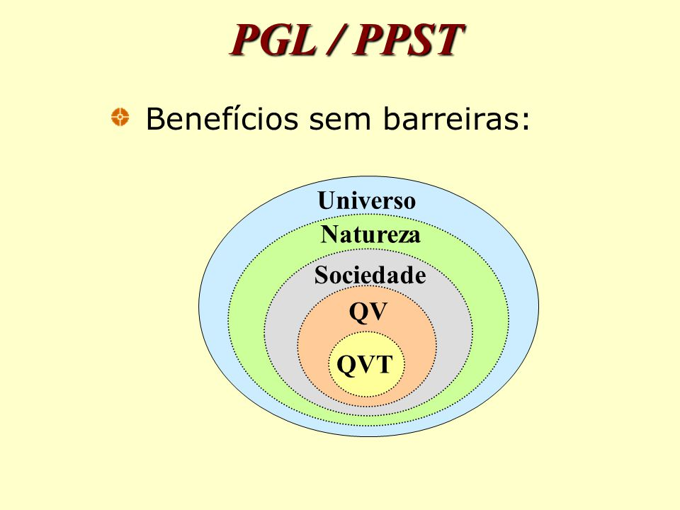 PGL / PPST Benefícios sem barreiras: Universo Natureza Sociedade QV