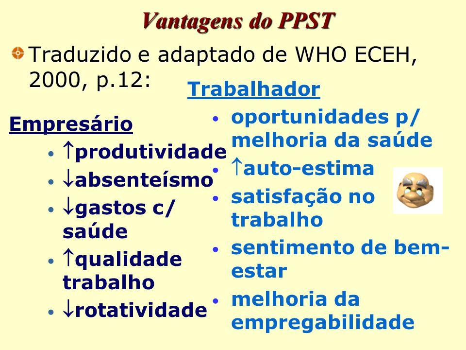 Vantagens do PPST Traduzido e adaptado de WHO ECEH, 2000, p.12: