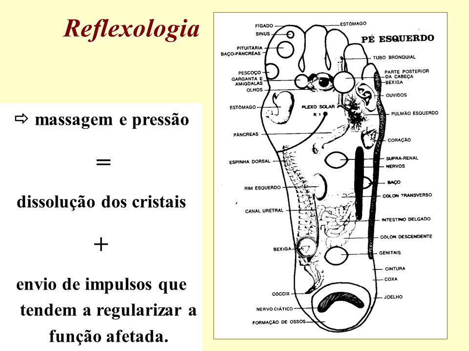 Reflexologia +  massagem e pressão = dissolução dos cristais