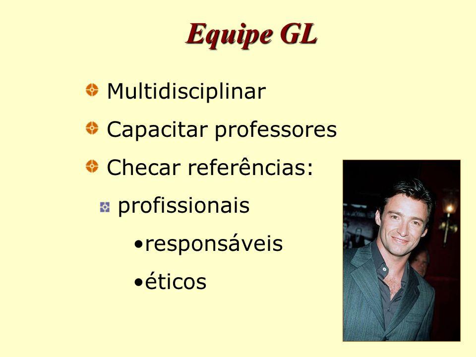 Equipe GL Multidisciplinar Capacitar professores Checar referências: