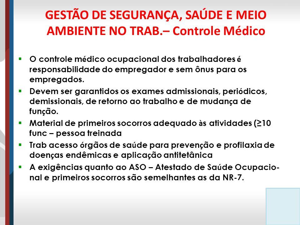 GESTÃO DE SEGURANÇA, SAÚDE E MEIO AMBIENTE NO TRAB.– Controle Médico