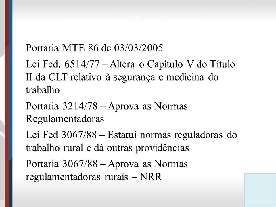 LEGISLAÇÃO BÁSICA Portaria MTE 86 de 03/03/2005