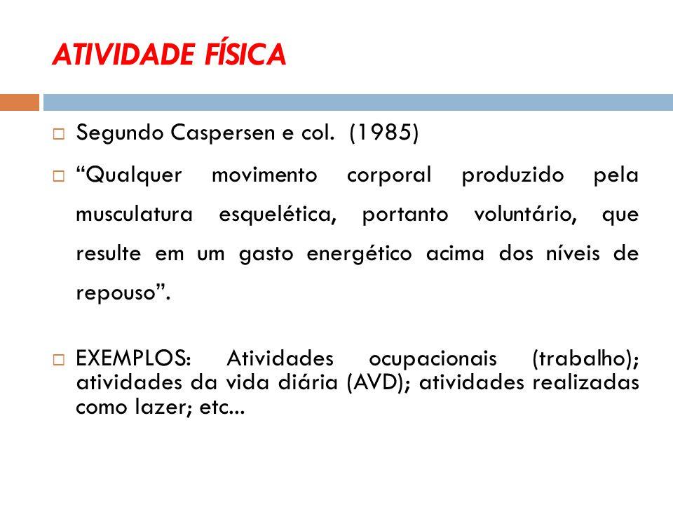 ATIVIDADE FÍSICA Segundo Caspersen e col. (1985)