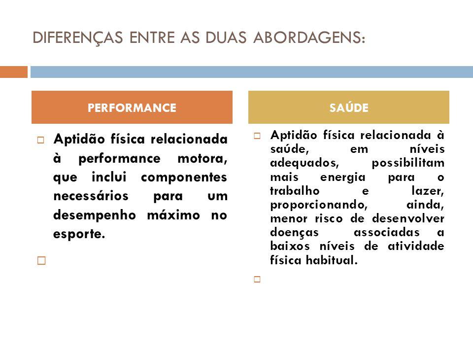 DIFERENÇAS ENTRE AS DUAS ABORDAGENS: