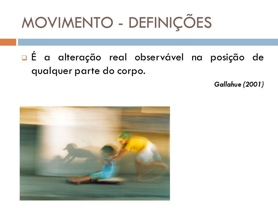 MOVIMENTO - DEFINIÇÕES