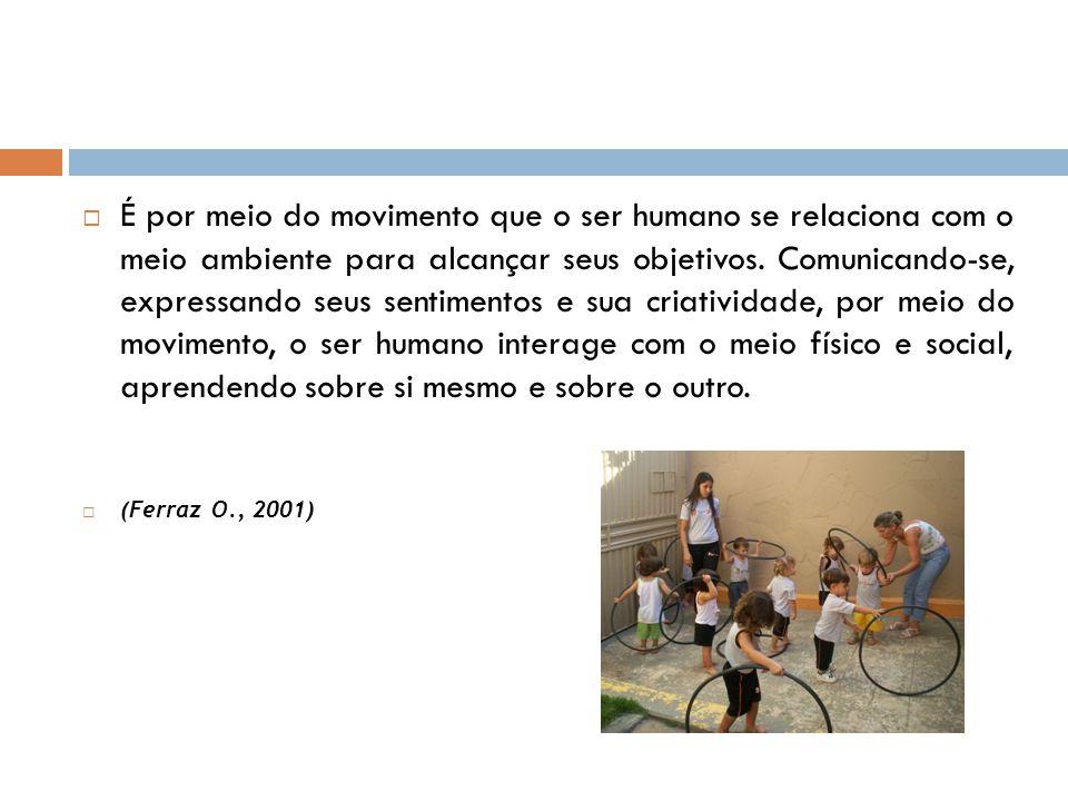É por meio do movimento que o ser humano se relaciona com o meio ambiente para alcançar seus objetivos. Comunicando-se, expressando seus sentimentos e sua criatividade, por meio do movimento, o ser humano interage com o meio físico e social, aprendendo sobre si mesmo e sobre o outro.