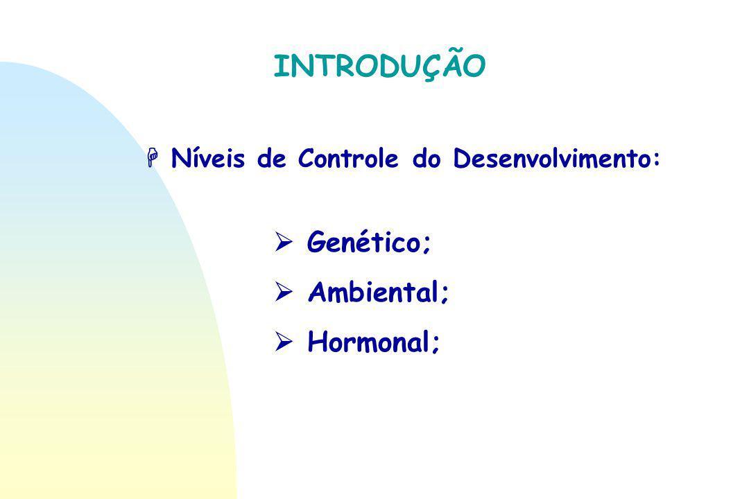 INTRODUÇÃO  Genético;  Ambiental;  Hormonal;