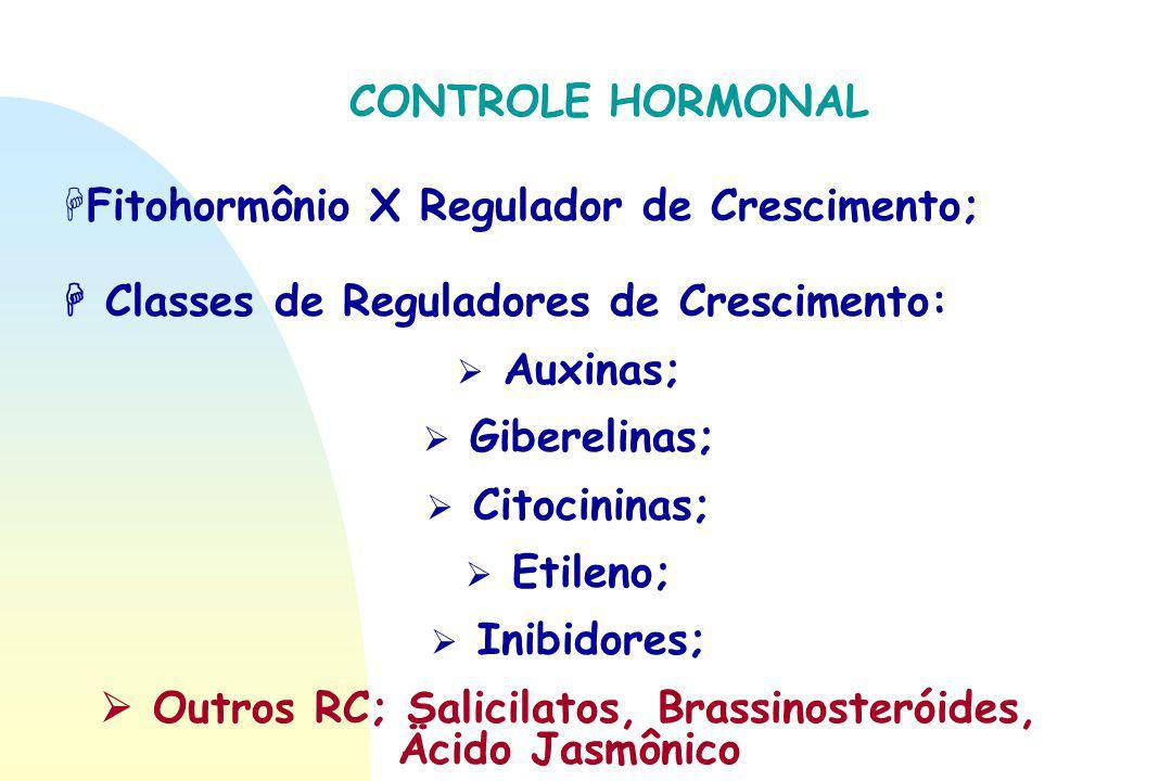  Outros RC; Salicilatos, Brassinosteróides, Äcido Jasmônico