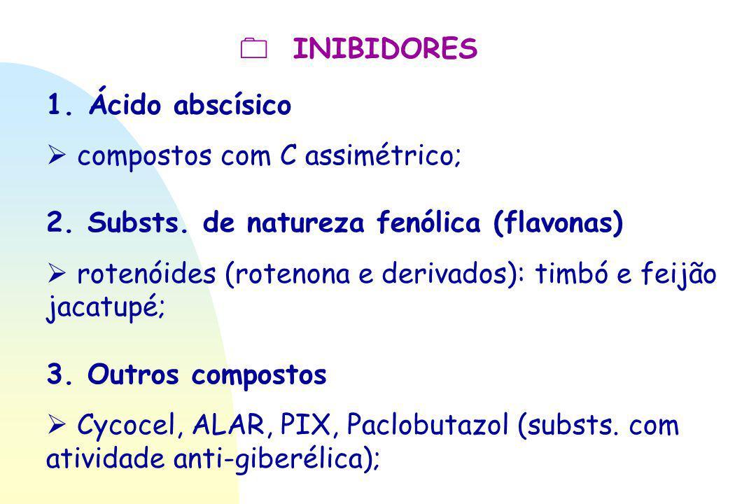  INIBIDORES 1. Ácido abscísico.  compostos com C assimétrico; 2. Substs. de natureza fenólica (flavonas)