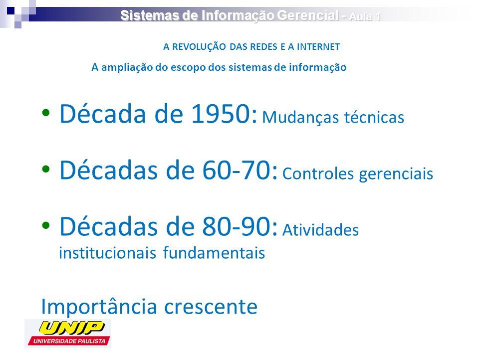 Década de 1950: Mudanças técnicas