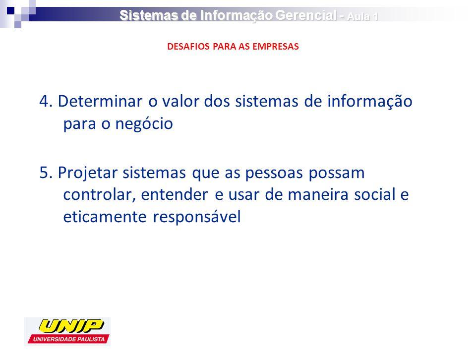 Sistemas de Informação Gerencial - Aula 1 DESAFIOS PARA AS EMPRESAS