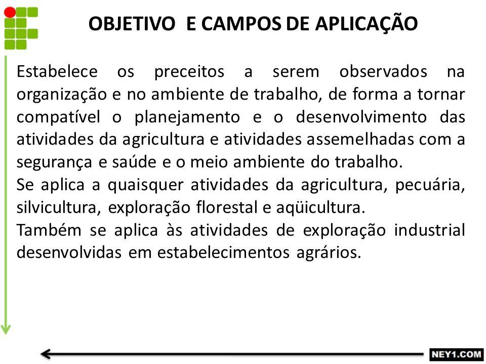 OBJETIVO E CAMPOS DE APLICAÇÃO