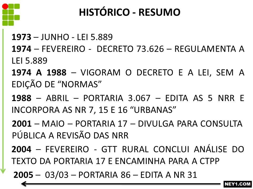 HISTÓRICO - RESUMO 1973 – JUNHO - LEI 5.889