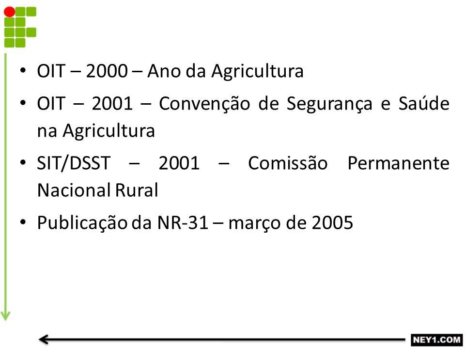 OIT – 2000 – Ano da Agricultura