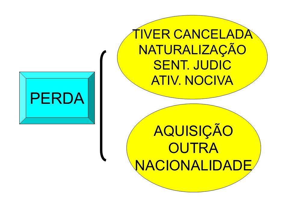 PERDA AQUISIÇÃO OUTRA NACIONALIDADE TIVER CANCELADA NATURALIZAÇÃO
