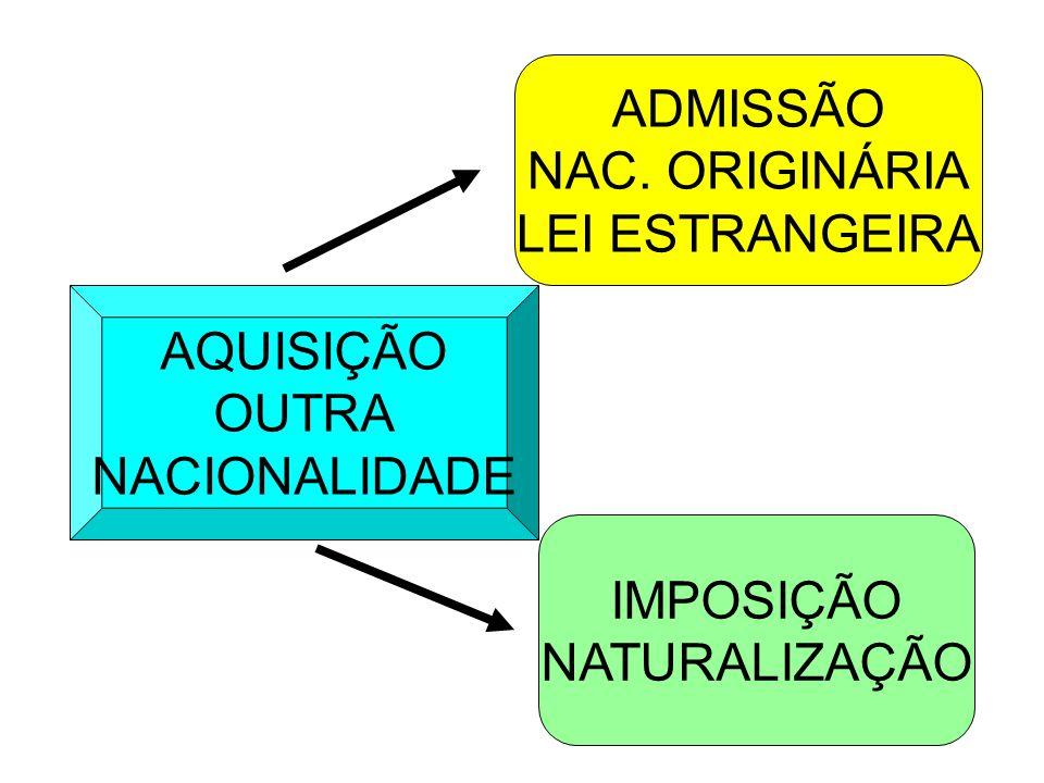 ADMISSÃO NAC. ORIGINÁRIA LEI ESTRANGEIRA AQUISIÇÃO OUTRA NACIONALIDADE IMPOSIÇÃO NATURALIZAÇÃO