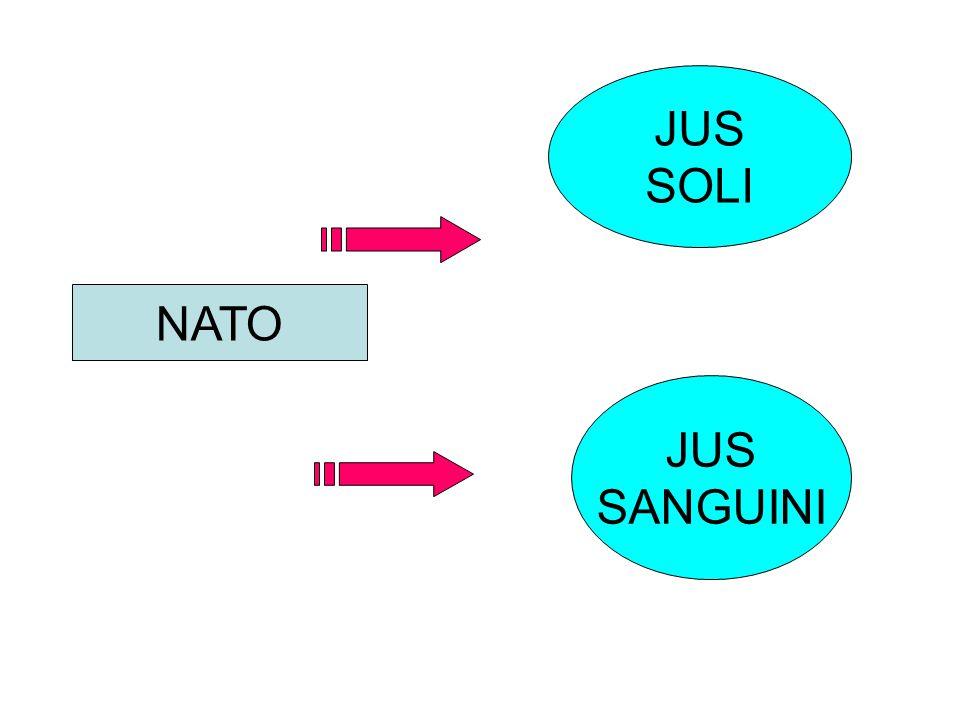 JUS SOLI NATO JUS SANGUINI
