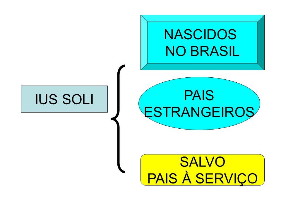 NASCIDOS NO BRASIL PAIS ESTRANGEIROS IUS SOLI SALVO PAIS À SERVIÇO