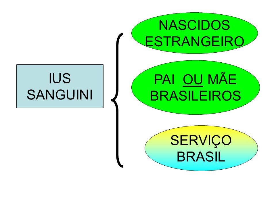 NASCIDOS ESTRANGEIRO PAI OU MÃE BRASILEIROS IUS SANGUINI SERVIÇO BRASIL