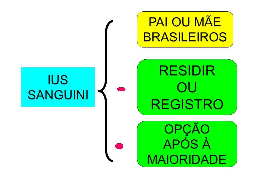 RESIDIR OU REGISTRO PAI OU MÃE BRASILEIROS IUS SANGUINI OPÇÃO APÓS À