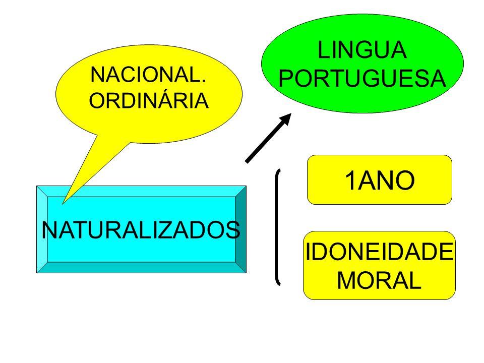 1ANO LINGUA PORTUGUESA NATURALIZADOS IDONEIDADE MORAL NACIONAL.