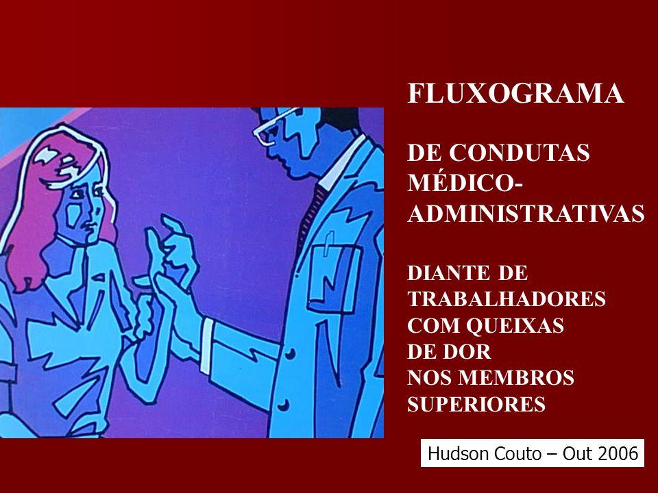FLUXOGRAMA DE CONDUTAS MÉDICO- ADMINISTRATIVAS DIANTE DE TRABALHADORES