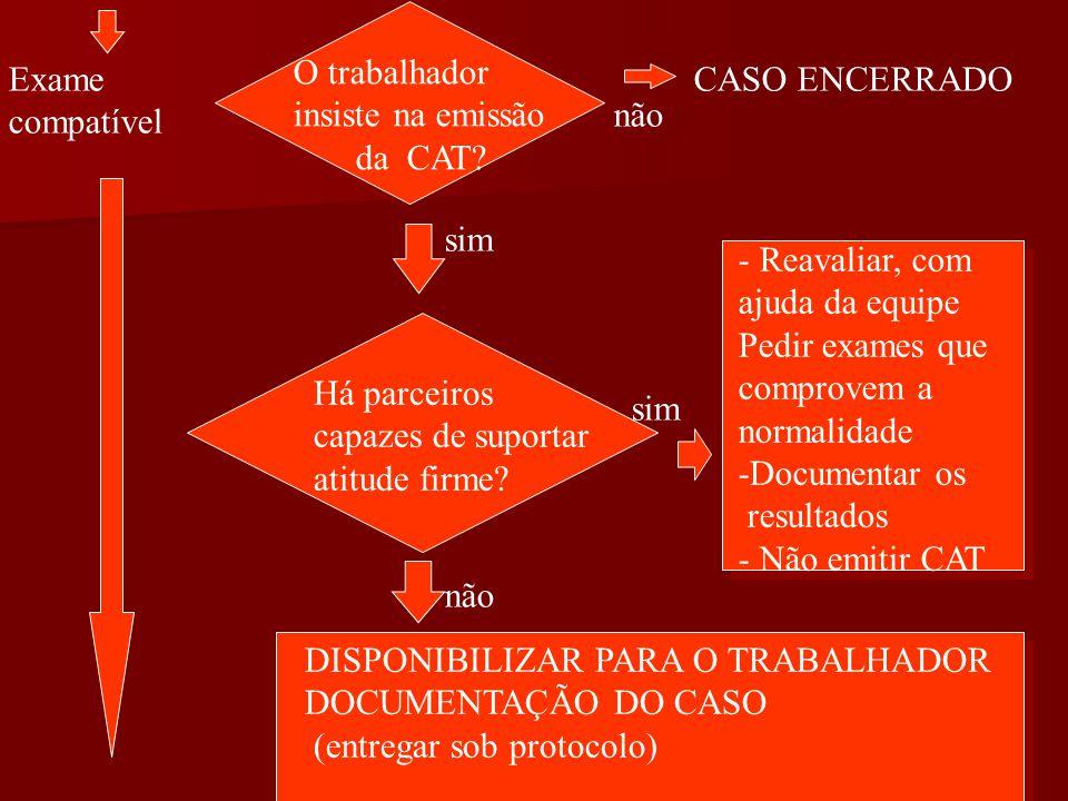 Exame compatível. O trabalhador. insiste na emissão. da CAT CASO ENCERRADO. não. sim. - Reavaliar, com ajuda da equipe.