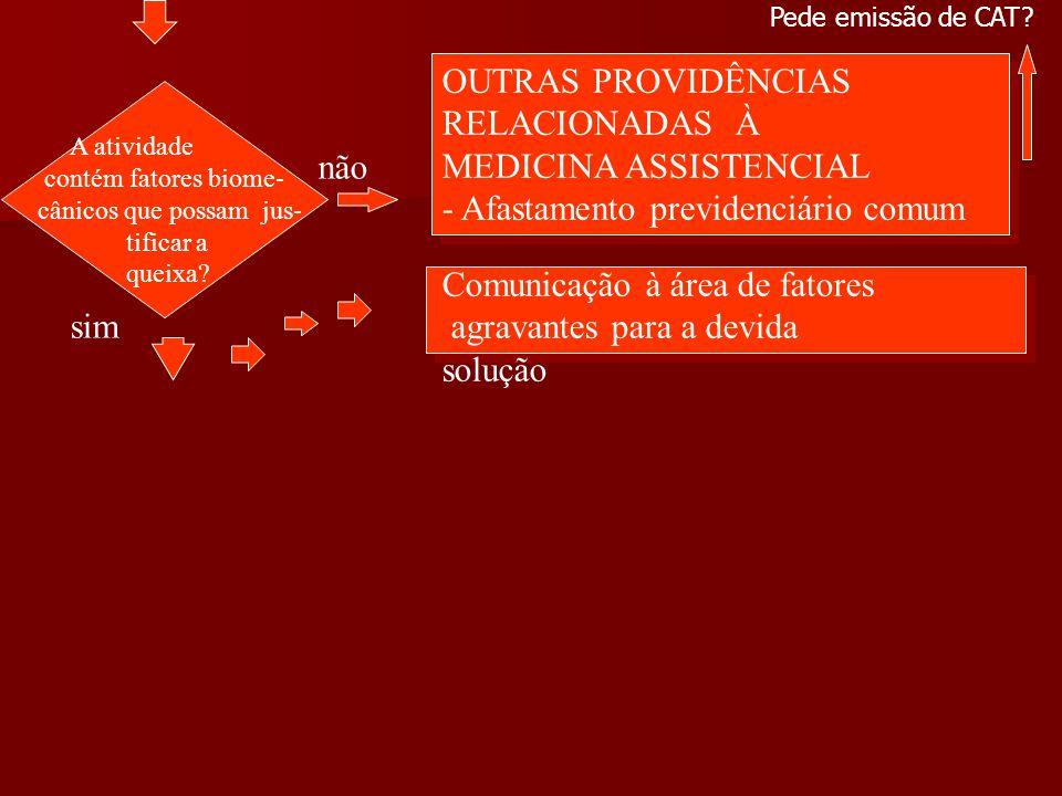 MEDICINA ASSISTENCIAL - Afastamento previdenciário comum não
