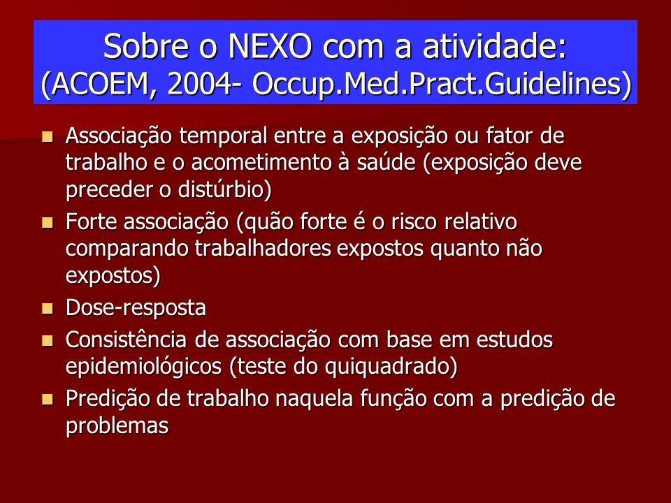 Sobre o NEXO com a atividade: (ACOEM, 2004- Occup. Med. Pract