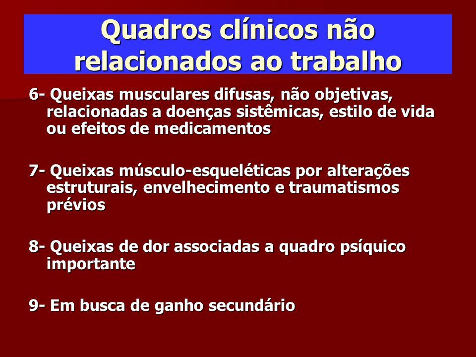 Quadros clínicos não relacionados ao trabalho