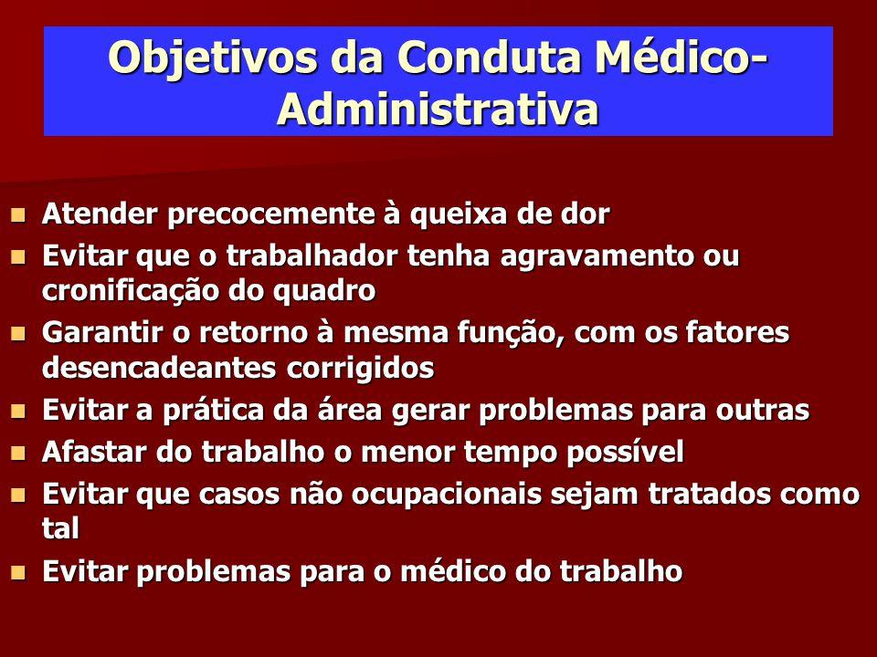 Objetivos da Conduta Médico-Administrativa