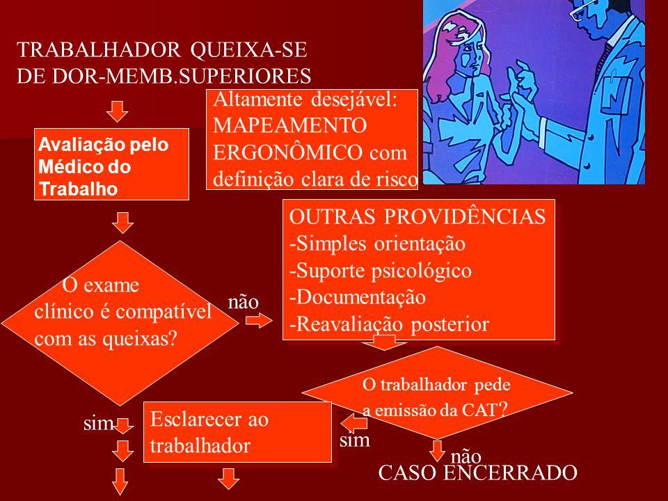 TRABALHADOR QUEIXA-SE DE DOR-MEMB.SUPERIORES
