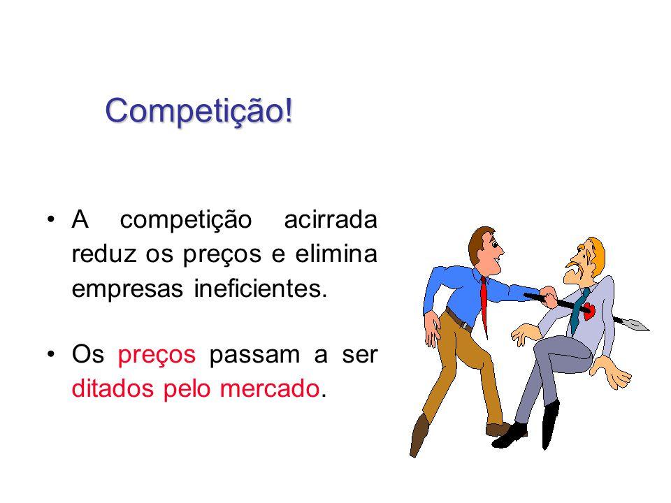 Competição. A competição acirrada reduz os preços e elimina empresas ineficientes.