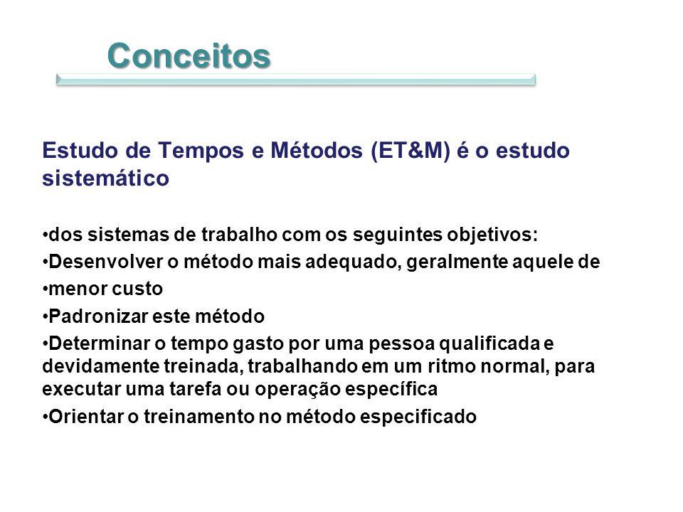 Conceitos Estudo de Tempos e Métodos (ET&M) é o estudo sistemático