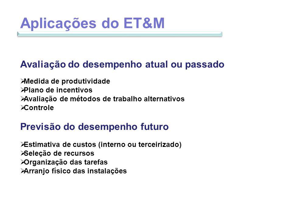 Aplicações do ET&M Avaliação do desempenho atual ou passado