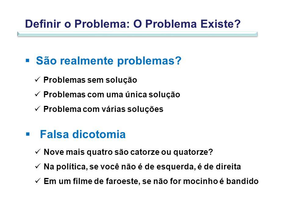 Definir o Problema: O Problema Existe