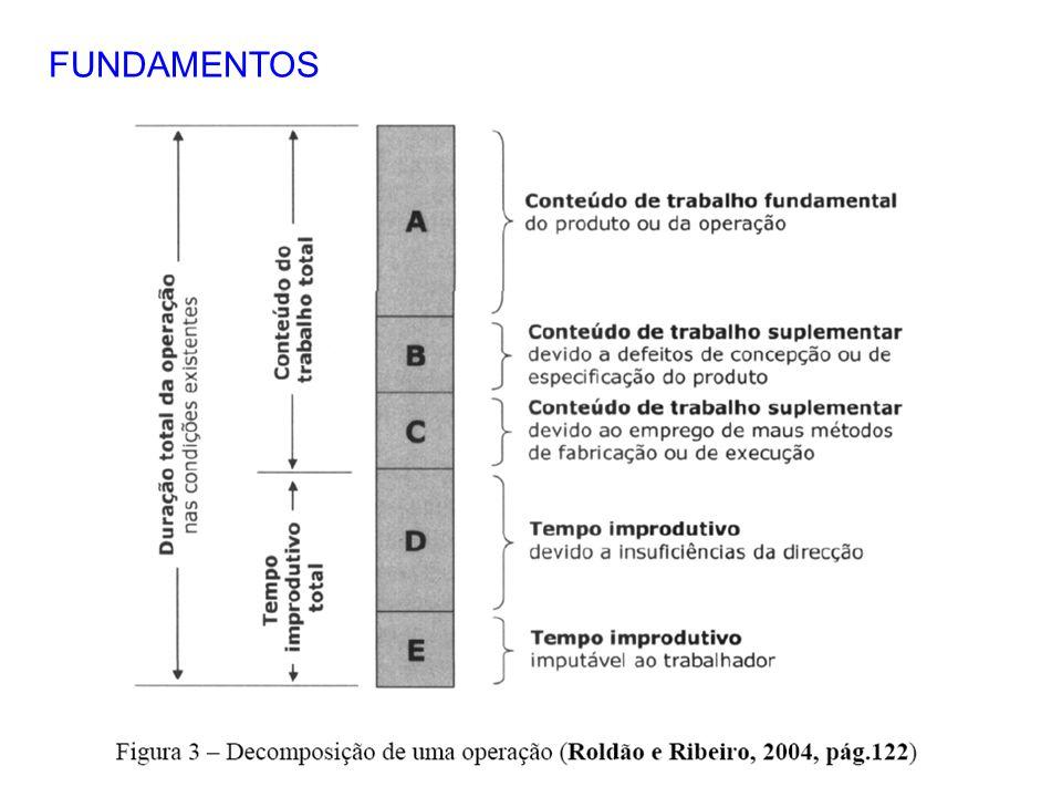 FUNDAMENTOS 37